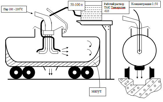 proparka-cistern-Chernikovka