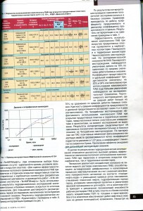 стр_2_бурение и нефть_1_2012